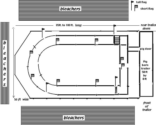 layout of racing area